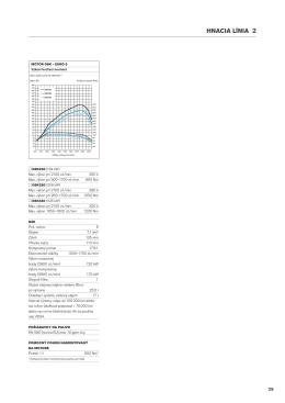 Prevziať špecifikácie všetkých prvkov vybavenia (PDF)