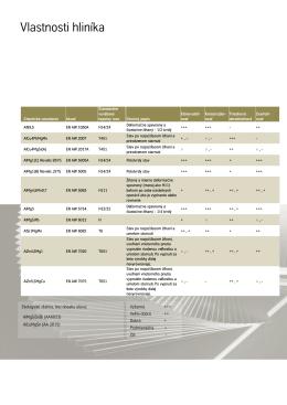 Vlastnosti hliníka - thyssenkruppservices.sk