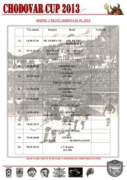 ROZPIS UTKÁNÍ (SOBOTA 04. 05. 2013)