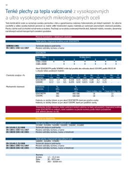 tabuľka s rozmermi - thyssenkruppservices.sk
