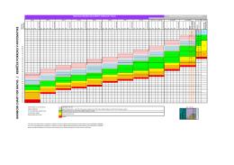 rainbow chart 2013_2014 prazdne grafy.xlsx
