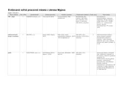 Evidované voľné pracovné miesta v okrese Myjava - smer