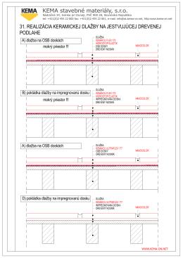 Detaily - obklady _ 0. Podlaží