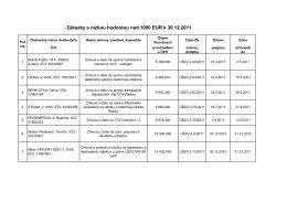 Súhrnná správa o zákazkach s nízkou hodnotou podľa § 102
