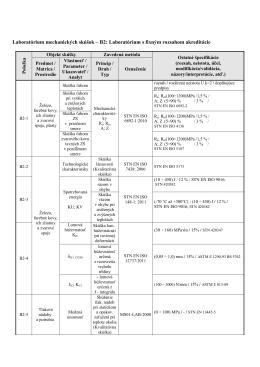 Akreditované činnosti laboratória mechanických skúšok