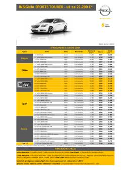 Akčný cenník Opel Insignia ST