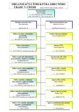 Organizačná štruktúra Obecného úradu C í f e r_graf