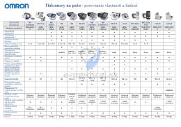 Prehľadná tabuľka porovnania vlastností a funkcií - E