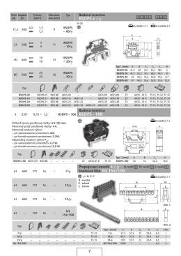 RSdPS x / y RSdPS - 100