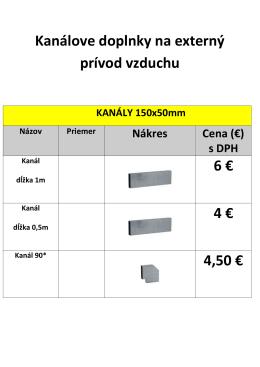Kanálove doplnky na externý prívod vzduchu 6 € 4 - krbyeshop-w.sk