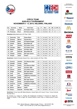 czech team karjala tournament november 6 – 9, 2014, helsinki, finland