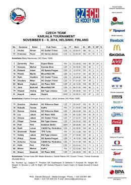 czech team karjala tournament november 6 – 9, 2014, helsinki, finland
