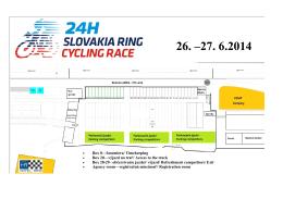 Mapa - Slovakia Ring