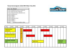 Časový harmonogram súťaže MRC Rallye Tatry