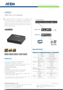 HDMI Over Cat 5 Repeater