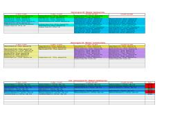 Aktuálne - Harmonogram- leto Mladosť 2014