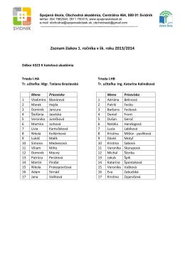 Zoznam žiakov 1. ročníka v šk. roku 2013/2014
