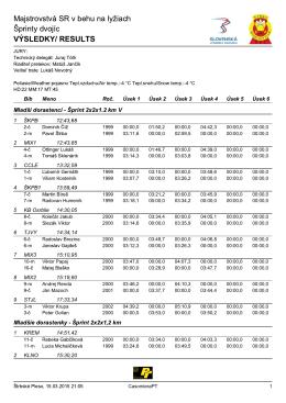 Majstrovstvá SR v behu na lyžiach Šprinty dvojíc