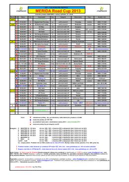 MERIDA Road Cup 2013 – kalendár