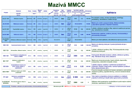 Mazivá - mmcc.sk