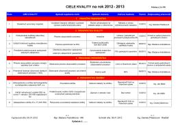 CIELE KVALITY na rok 2012