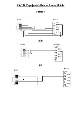 Zapojenie káblov na komunikáciu ER-230