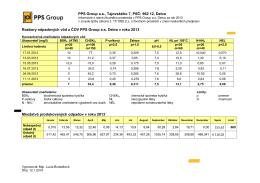 PPS Group a.s., Tajovského 7, PSČ: 962 12, Detva Rozbory