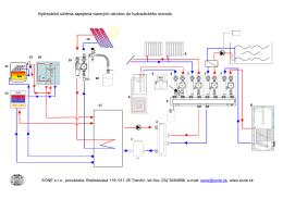 Hydraulická schéma zapojenia viacerých okruhov do