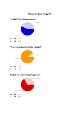 Dotazník k téme drogy 2014.pdf