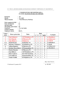 22.1.2015 PN Výsledková listina OK Matematickej olympiády Z5/Z9