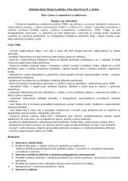 Plán koordinátora Výchovy k manželstvu a rodičovstvu 2014/2015