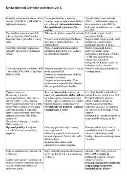 Kroky účtovnej uzávierky spoločnosti 2014.