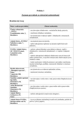 Príloha 1 Zoznam prevádzok so zistenými nedostatkami Bratislavský