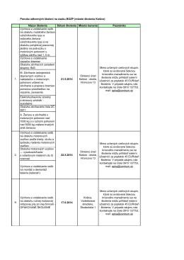 Ponuka odborných školení na úseku BOZP (miesto školenia Košice