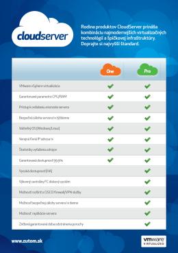 Stiahnuť produktový list a cenník CloudServer.
