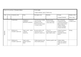 Rozpis učiva predmetu: Výtvarná výchova Ročník: piaty 1 hodinu