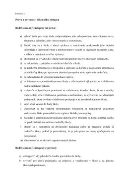 Práva a povinnosti zákonného zástupcu Rodič (zákonný zástupca