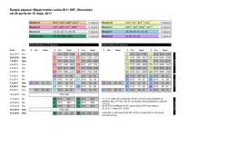 Rozpis zápasov Majstrovstiev sveta 2011 IIHF, Slovensko od 29