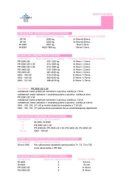 Označenie Max.zaťaženie P+Q(kg) Hrubka vodítka/max.jm.rychlost