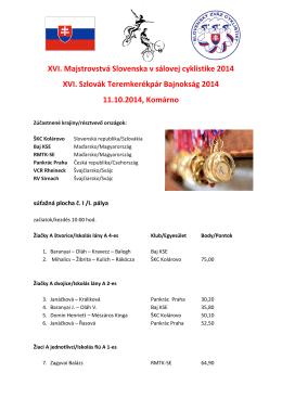 XVI. Majstrovstvá Slovenska v sálovej cyklistike 2014 XVI. Szlovák