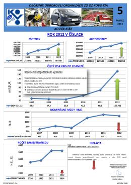 KOVÁK KIÁK marec 2013.PDF