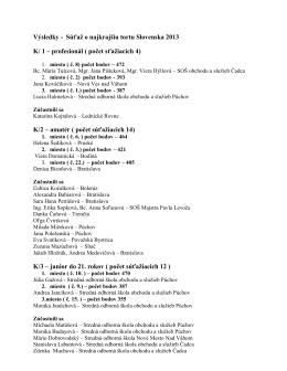 Vysledkova listina - sutaz o najkrajsiu tortu slovenska.pdf