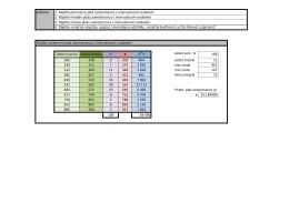 Zadanie: 1. Nájdite priemerný plat zamestnanca v intervalovom