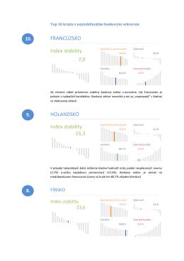 FRANCÚZSKO Index stability 7,0 HOLANDSKO Index stability 15,3