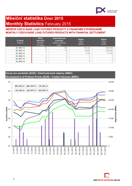 Měsíční statistika Únor 2015 Monthly Statistics February 2015