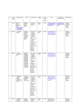 p.č . Dátum zverejne nia Predmet zákazky CPV kód Lehota dodania
