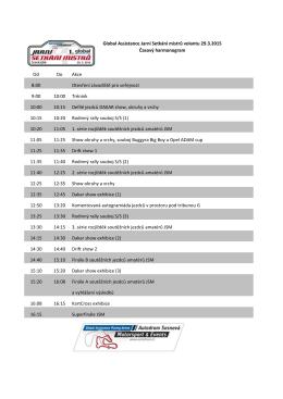 Global Assistance Jarní Setkání mistrů volantu 29.3.2015 Časový