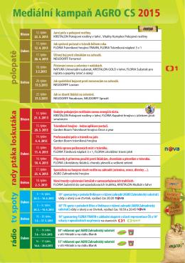 Mediální kampaň AGRO CS 2015