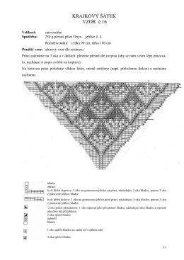 Návod na šátek v souboru PDF