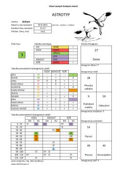 ASTROTYP 3 - Tai